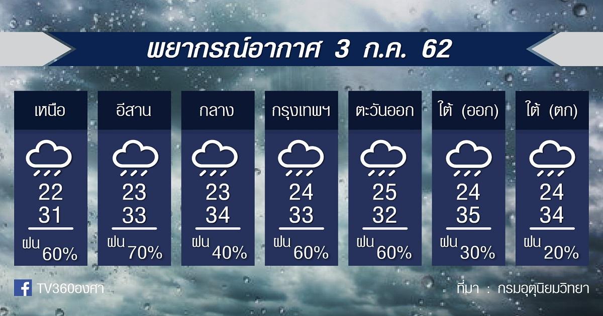 พยากรณ์อากาศ วันพุธที่ 3กค.62