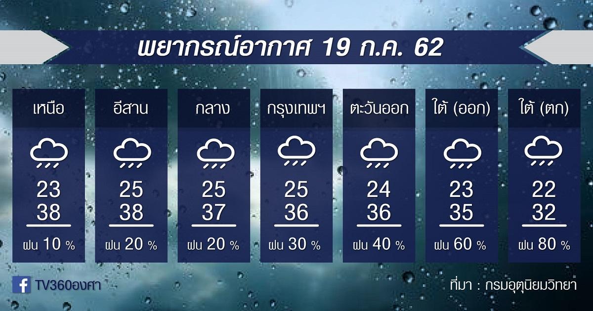 พยากรณ์อากาศ วันศุกร์ที่ 19กค. 62