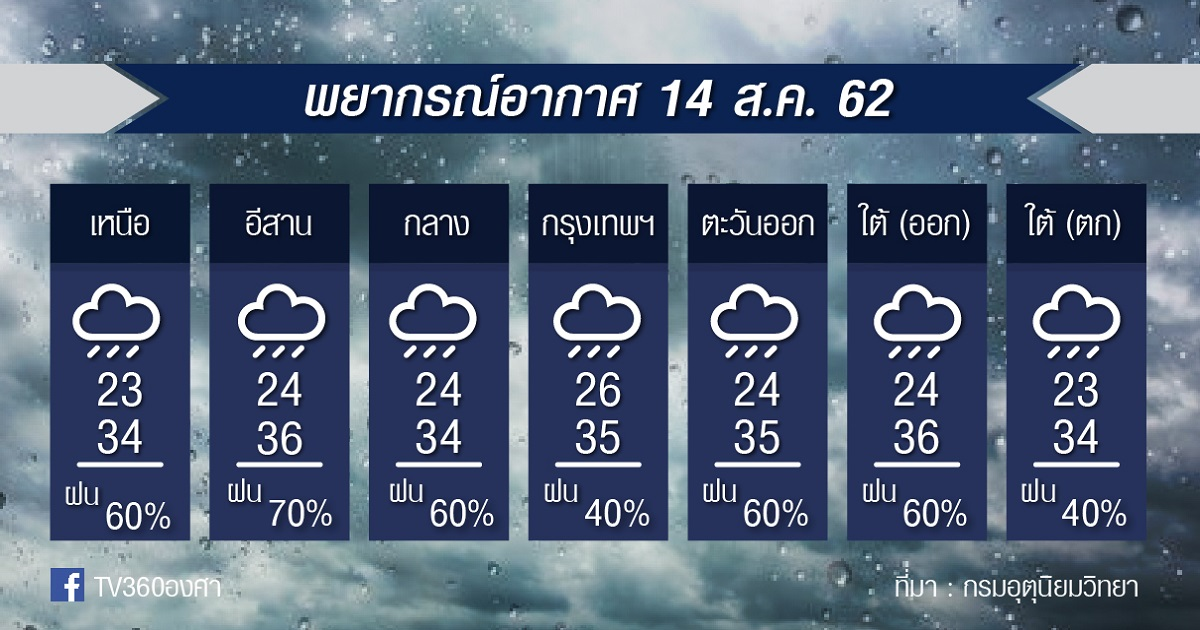 พยากรณ์อากาศ วันพุธที่ 14สค. 62
