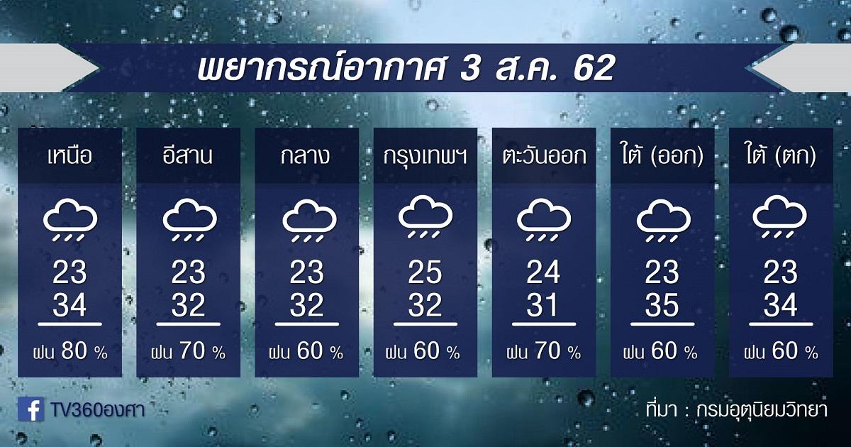 พยากรณ์อากาศ วันเสาร์ที่ 3สค.62