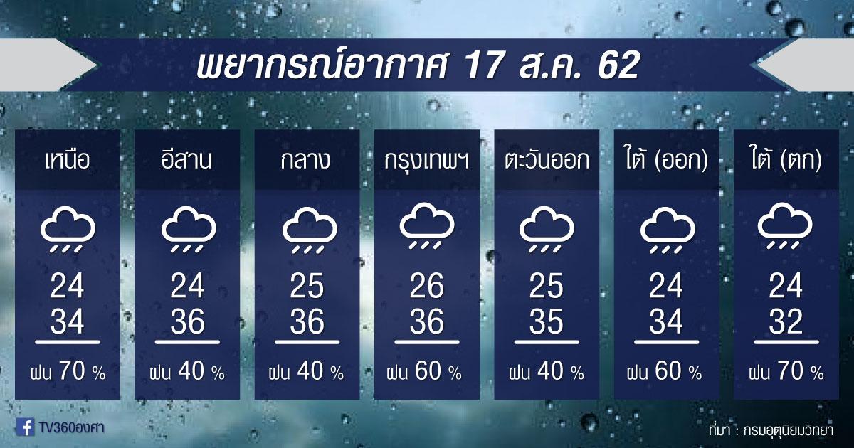 พยากรณ์อากาศ วันเสาร์ที่ 17สค. 62