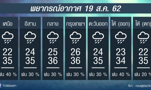 พยากรณ์อากาศ วันจันทร์ที่ 19สค.62
