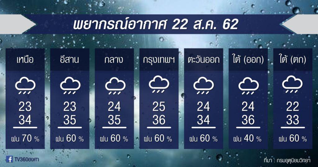 พยากรณ์อากาศ วันพฤหัสบดีที่ 22สค. 62