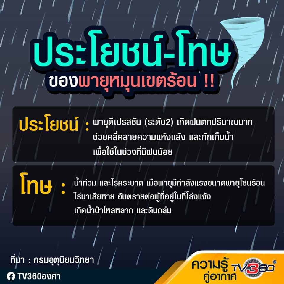 ประโยชน์-โทษ ของพายุหมุนเขตร้อน !!