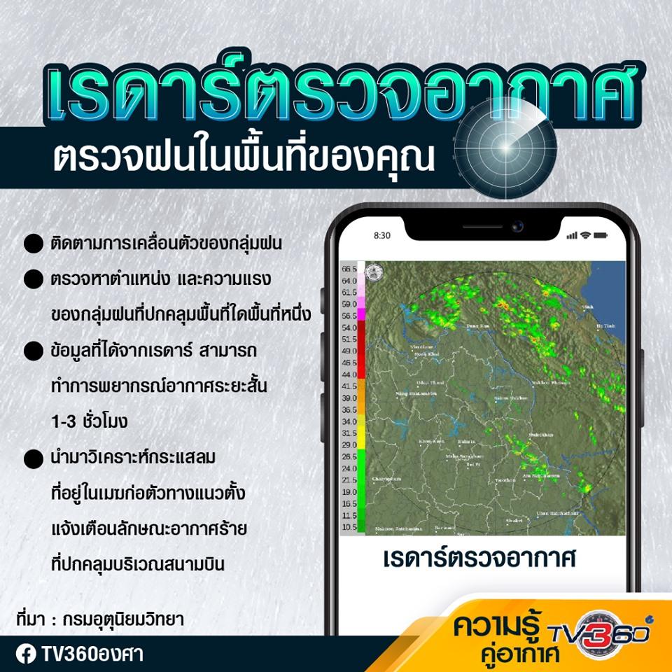 ช่องทางเช็คฝนในพื้นที่ของคุณ กับเรดาร์ตรวจอากาศของกรมอุตุนิยมวิทยา