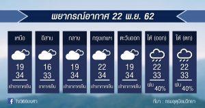 พยากรณ์อากาศ วันศุกร์ที่ 22 พ.ย.62