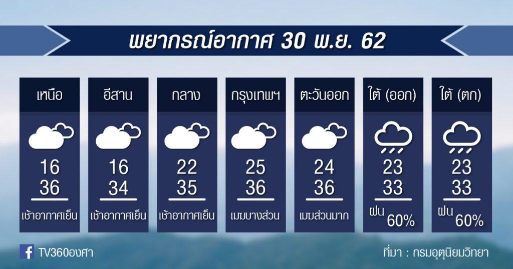 พยากรณ์อากาศ วันเสาร์ที่ 30 พ.ย.62