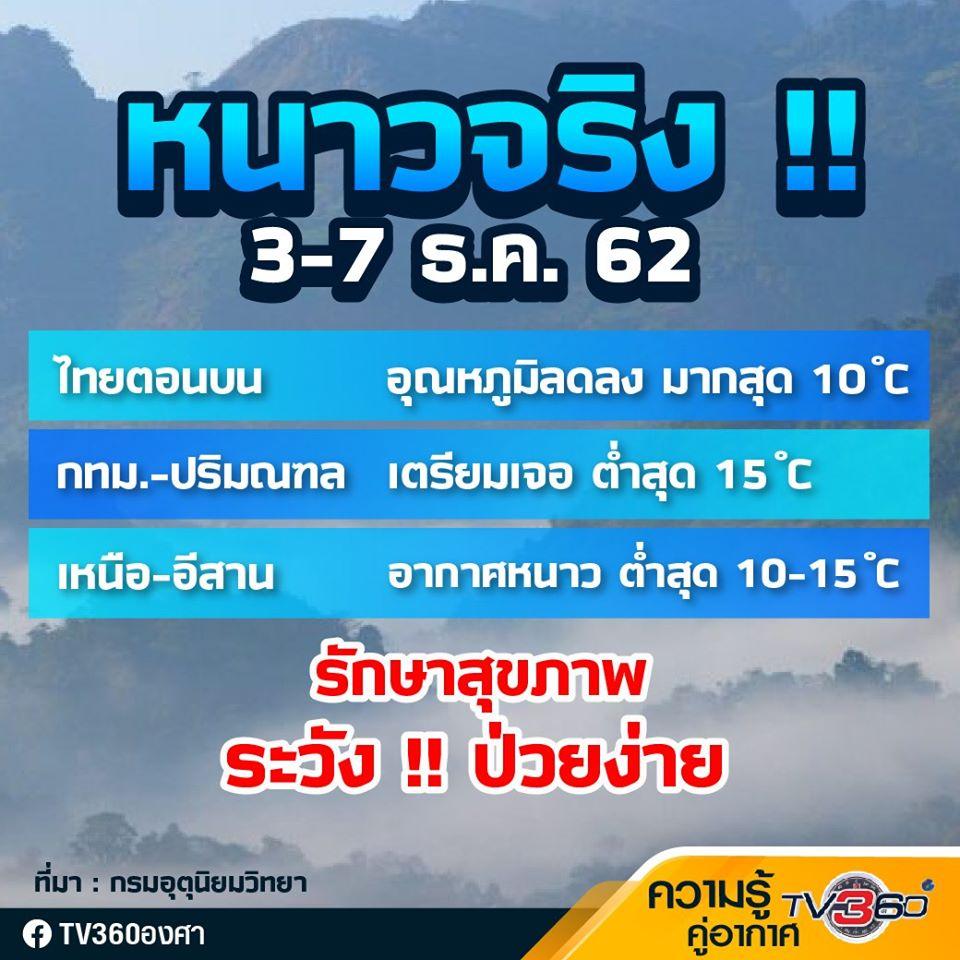พยากรณ์อากาศ-weather-focast-02-ธ.ค.-62-01.jpg