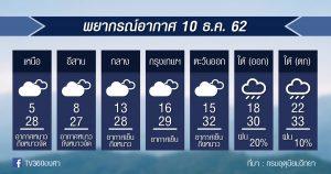 พยากรณ์อากาศ วันอังคารที่ 10 ธ.ค. 62