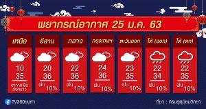 พยากรณ์อากาศ เสาร์ที่ 25 ม.ค.63