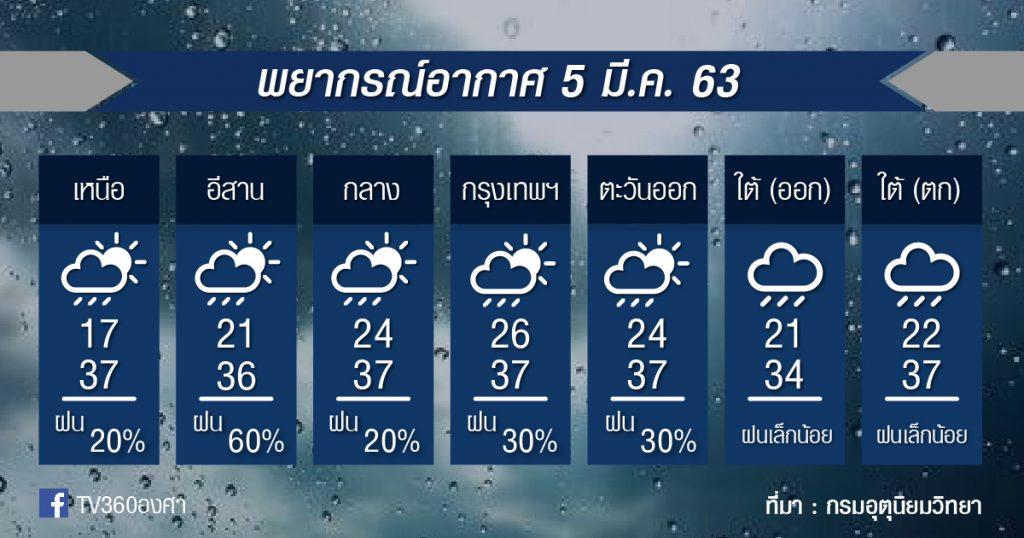 พยากรณ์อากาศ-weather focast 5 มี.ค-01