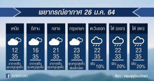 พยากรณ์อากาศ อังคารที่ 26ม.ค.64