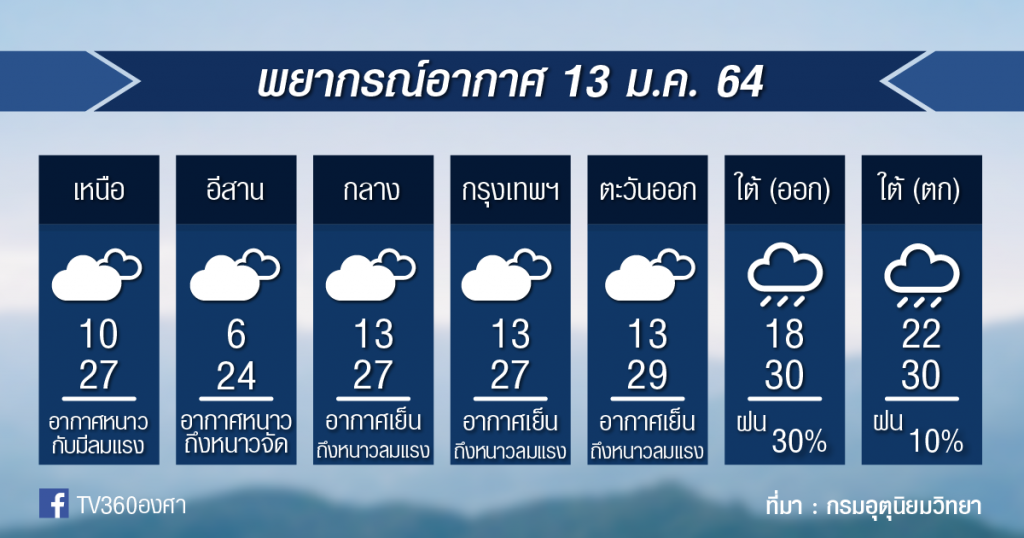 พยากรณ์อากาศ พุธที่ 13ม.ค.64