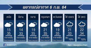 พยากรณ์อากาศ เสาร์ที่ 6ก.พ.64