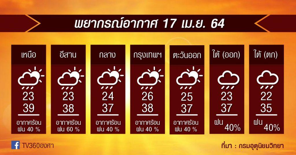 พยากรณ์อากาศ 17เม.ย.64