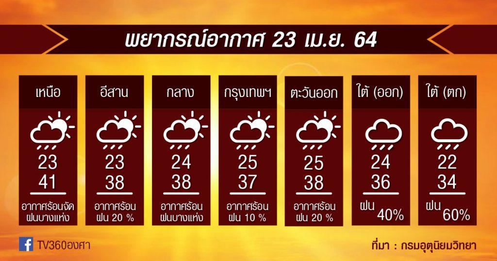 พยากรณ์อากาศ 23เม.ย.64