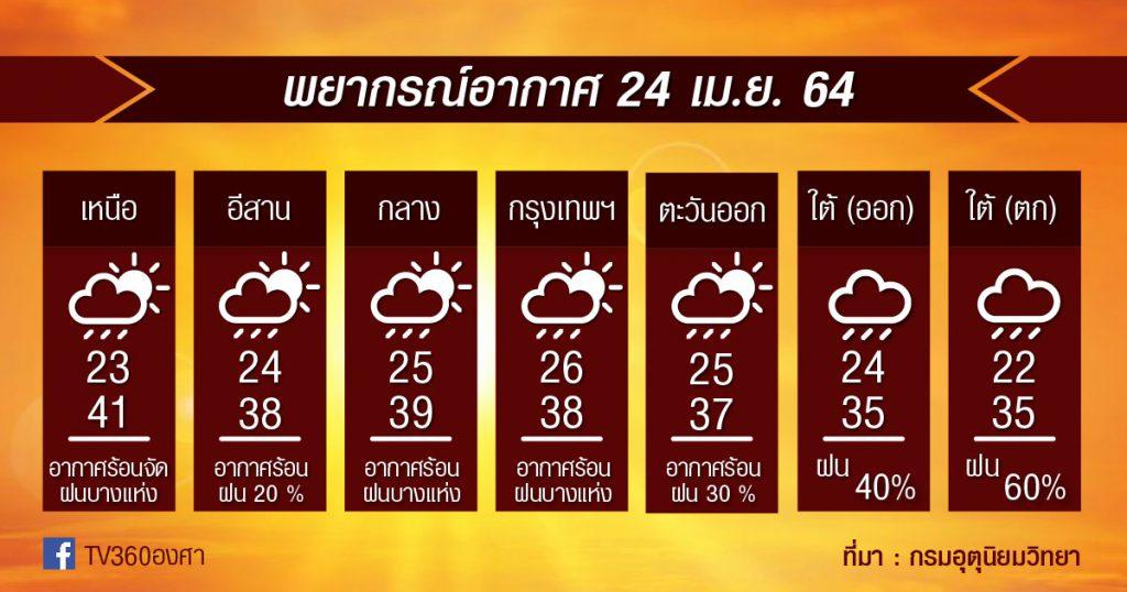 พยากรณ์อากาศ 24เม.ย.64