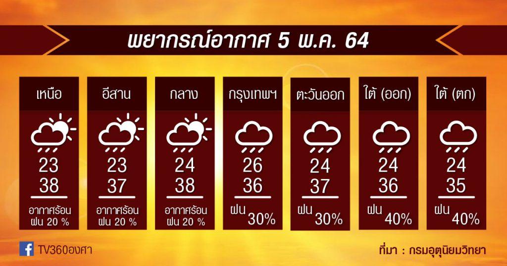 พยากรณ์อากาศ 5 พ.ค.64