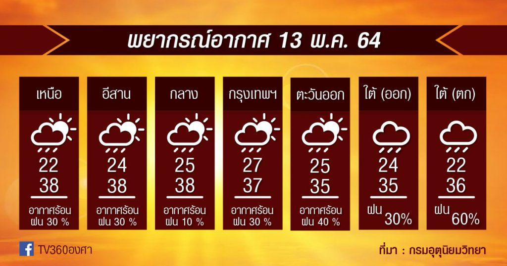 พยากรณ์อากาศ 13พ.ค.64