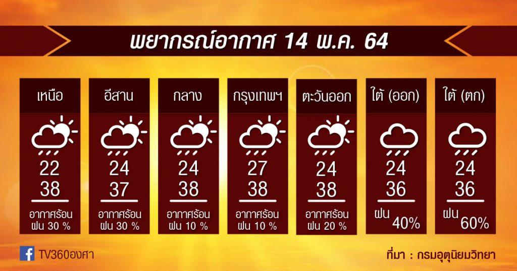 พยากรณ์อากาศ 14พ.ค.64