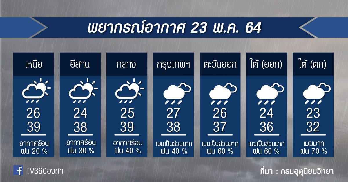 พยากรณ์อากาศ 23พ.ค.64