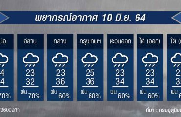 weather focast rain 10-06-64-01