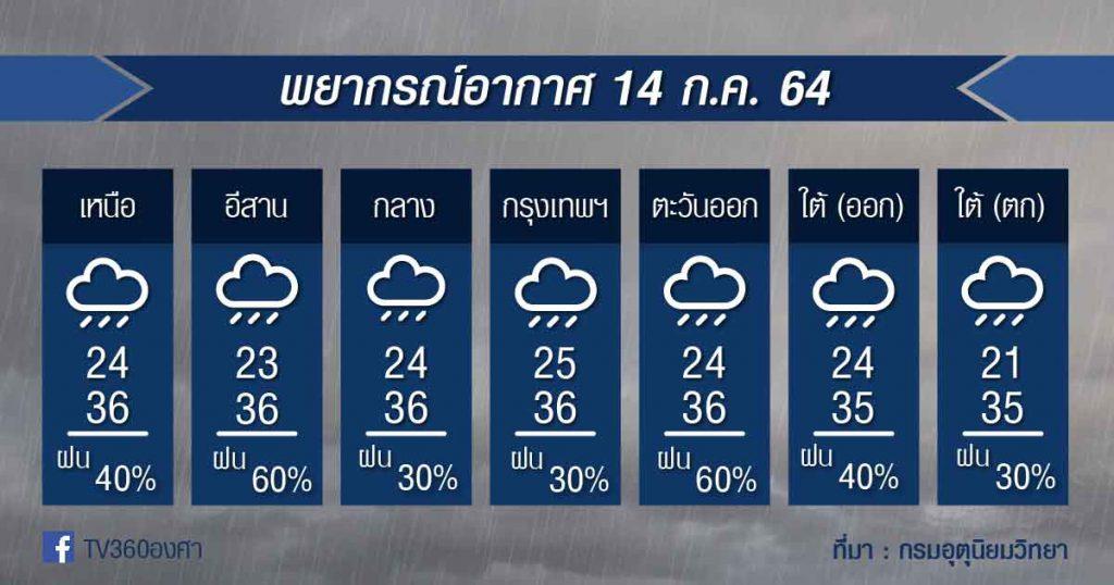 พยากรณ์อากาศ 14ก.ค.64