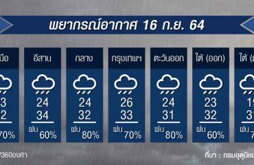 weather focast rain 16-09-64-01