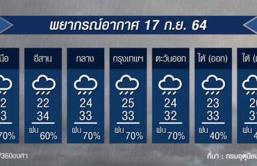 weather focast rain 17-09-64-01