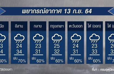 weather focast rain CC 13-09-64-01